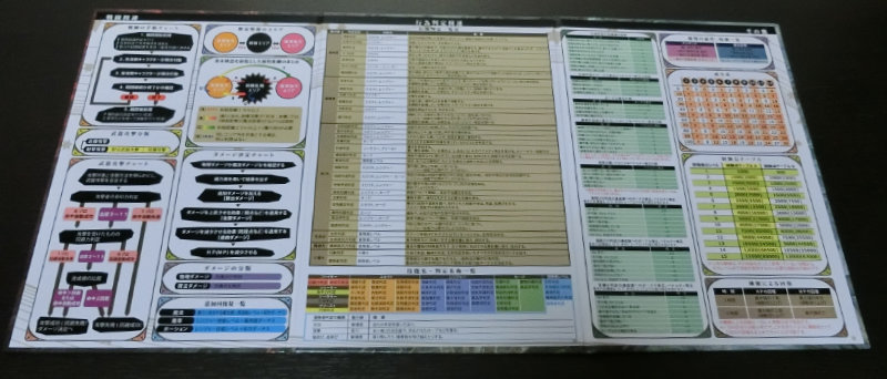 The back of the screen is packed with useful information