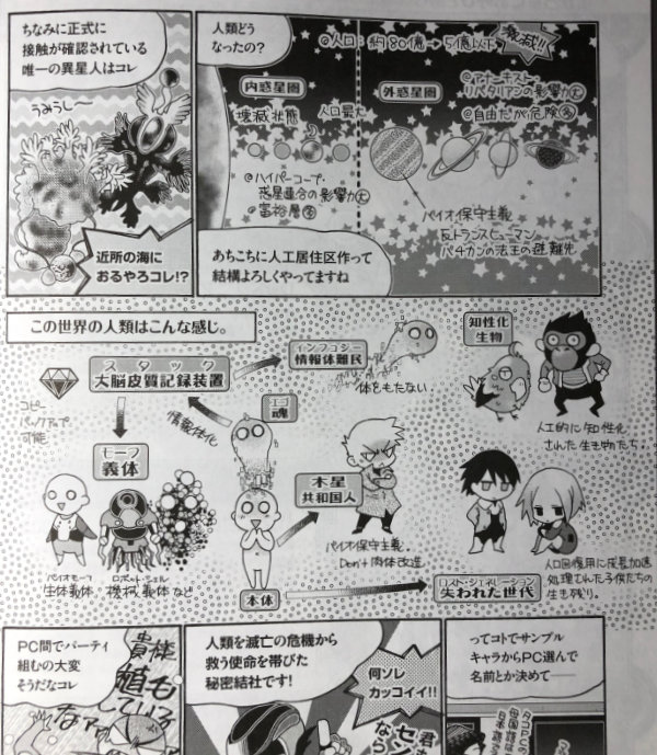Except of manga explaining Eclipse Phase