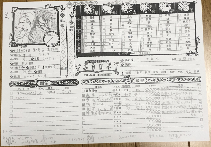 My wife's character sheet for Shiku. You can see her holding her world famous Baumkuchen on the left and her magical form of the Phoenix on the right.